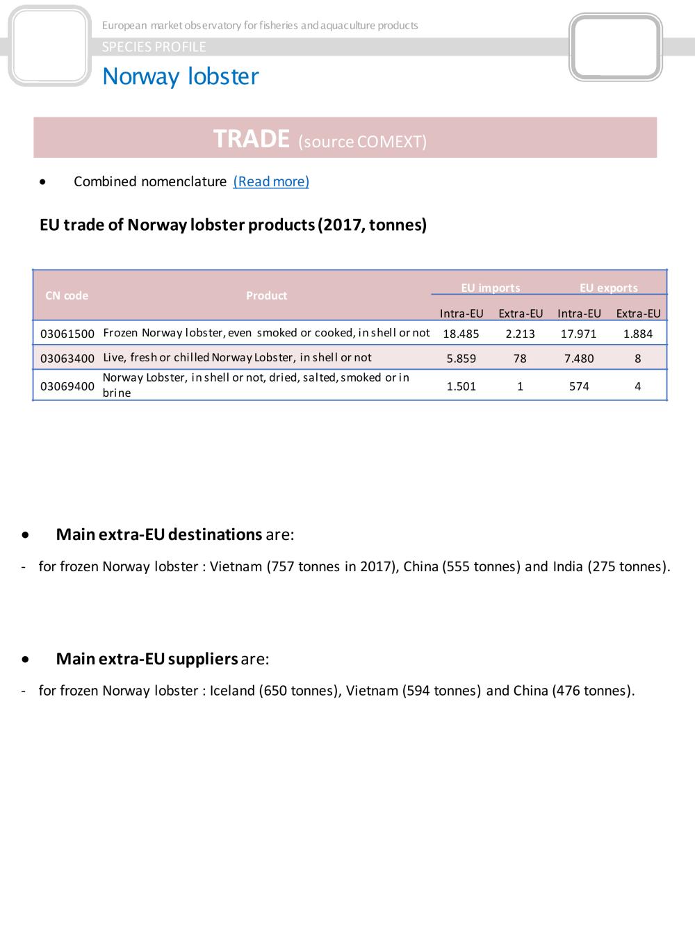 Norway lobster_31-1 pdf - Netherlands - EUMOFA